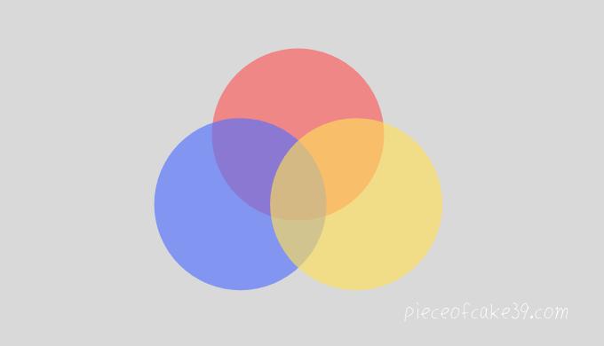 色の三原色から覚える